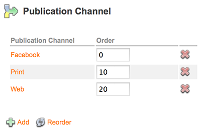 The Publication Channel section